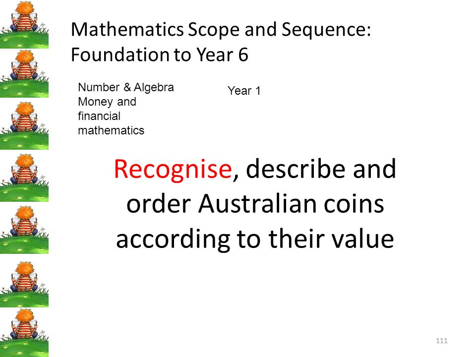 Recognise, describe and order Australian coins according to their value 111 Mathematics Scope and Sequence: Foundation to Year 6 Number & Algebra Money and financial mathematics Year 1