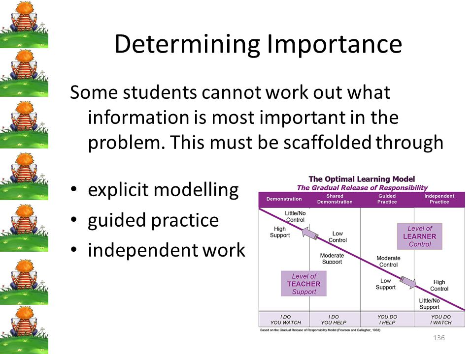 136 Determining Importance Some students cannot work out what information is most important in the problem.