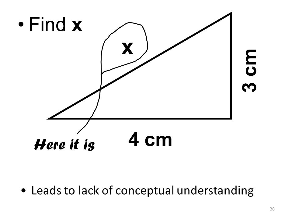 36 Find x x 4 cm 3 cm Here it is Leads to lack of conceptual understanding