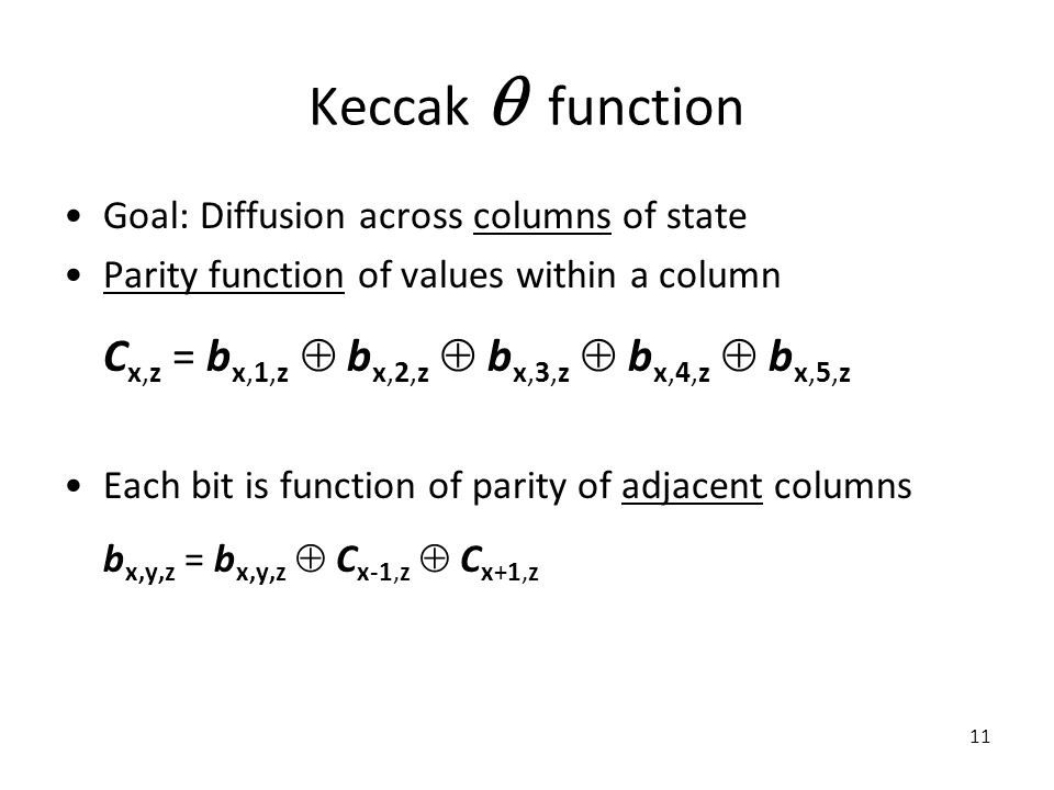Keccak  function Goal: Diffusion across columns of state Parity function of values within a column C x,z = b x,1,z  b x,2,z  b x,3,z  b x,4,z  b