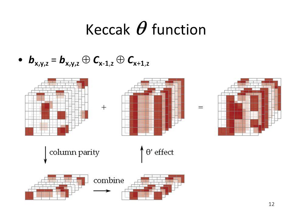 Keccak  function b x,y,z = b x,y,z  C x-1,z  C x+1,z 12