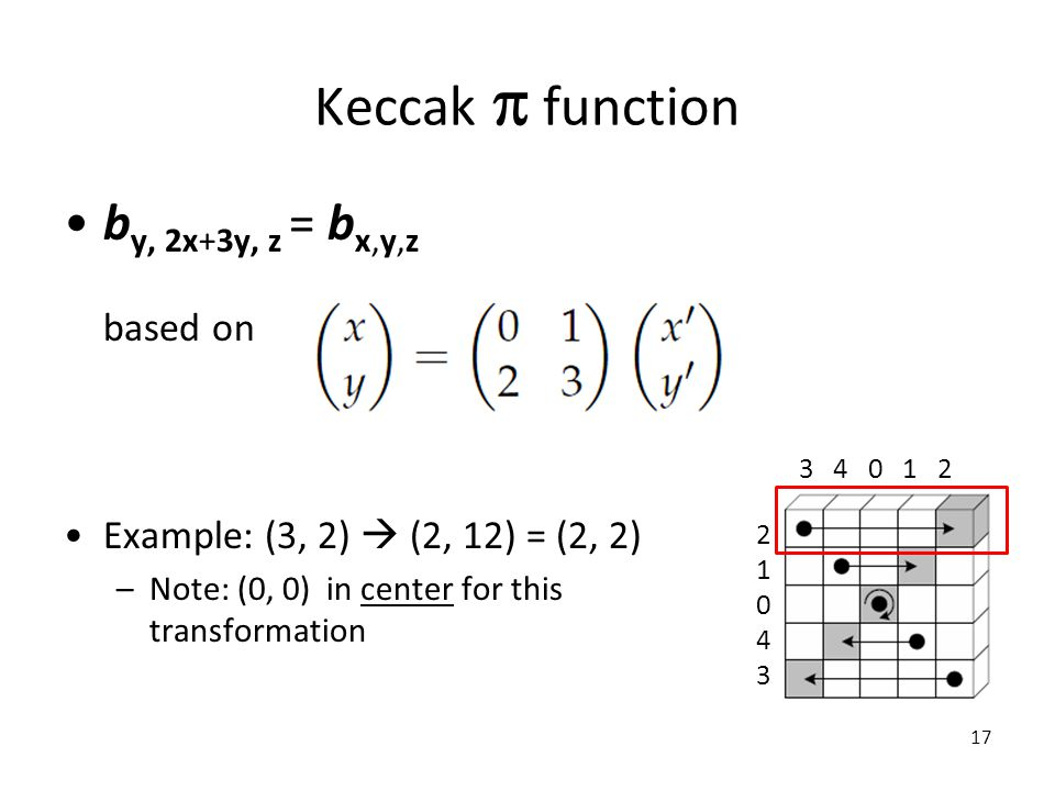 Keccak  function b y, 2x+3y, z = b x,y,z based on Example: (3, 2)  (2, 12) = (2, 2) –Note: (0, 0) in center for this transformation 17 3 4 0 1 2 210
