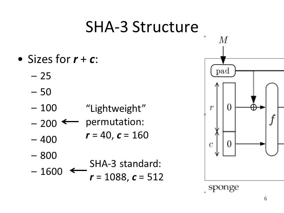 SHA-3 Structure Sizes for r + c: –25 –50 –100 –200 –400 –800 –1600 6 Lightweight permutation: r = 40, c = 160 SHA-3 standard: r = 1088, c = 512