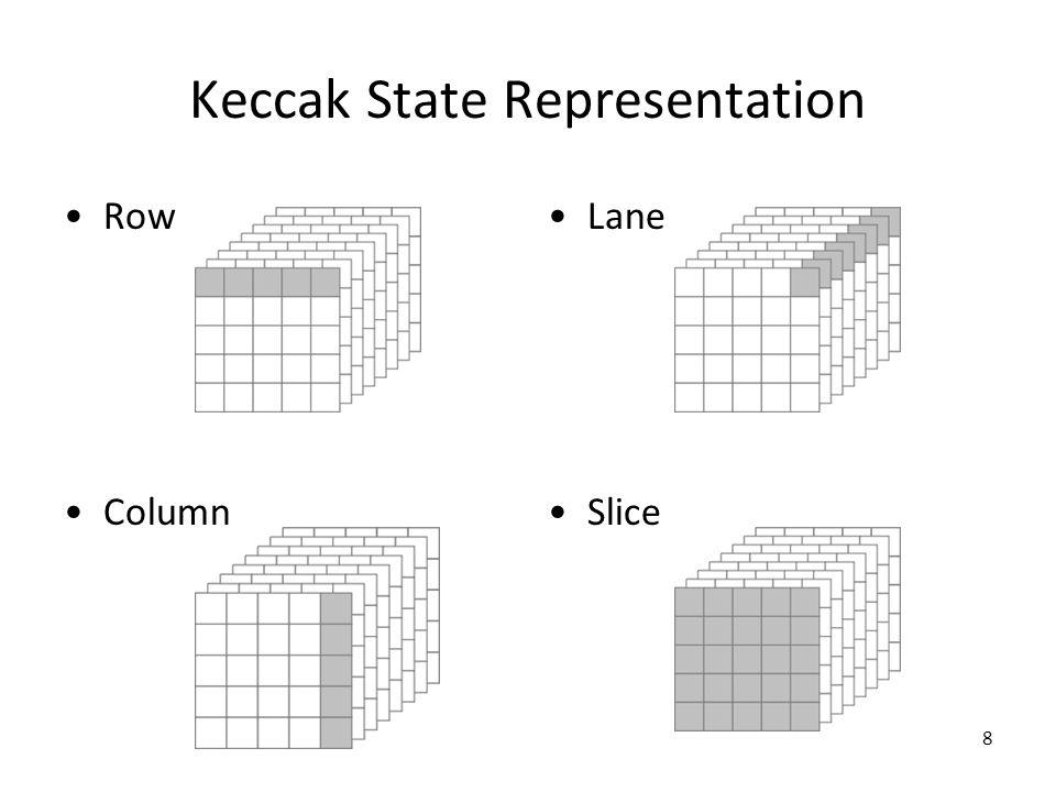 Keccak State Representation Row Column Lane Slice 8