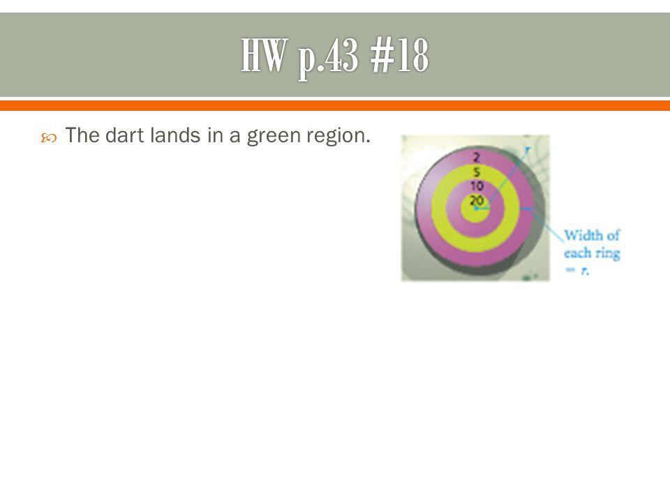  The dart lands in a green region.