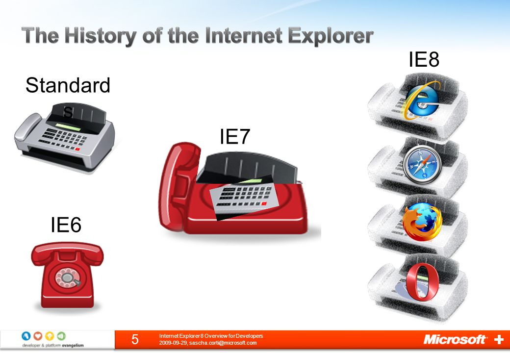 IE6 IE7 Standard s IE8 2009-09-29, sascha.corti@microsoft.com Internet Explorer 8 Overview for Developers 5