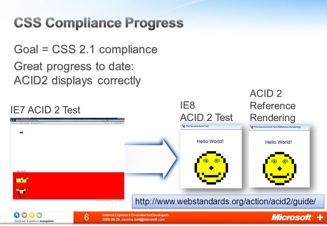 Goal = CSS 2.1 compliance Great progress to date: ACID2 displays correctly http://www.webstandards.org/action/acid2/guide/ IE7 ACID 2 Test IE8 ACID 2
