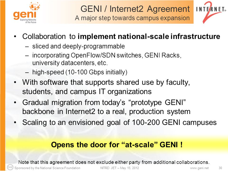 Sponsored by the National Science Foundation30NITRD JET – May 15, 2012www.geni.net GENI / Internet2 Agreement A major step towards campus expansion Collaboration to implement national-scale infrastructure –sliced and deeply-programmable –incorporating OpenFlow/SDN switches, GENI Racks, university datacenters, etc.