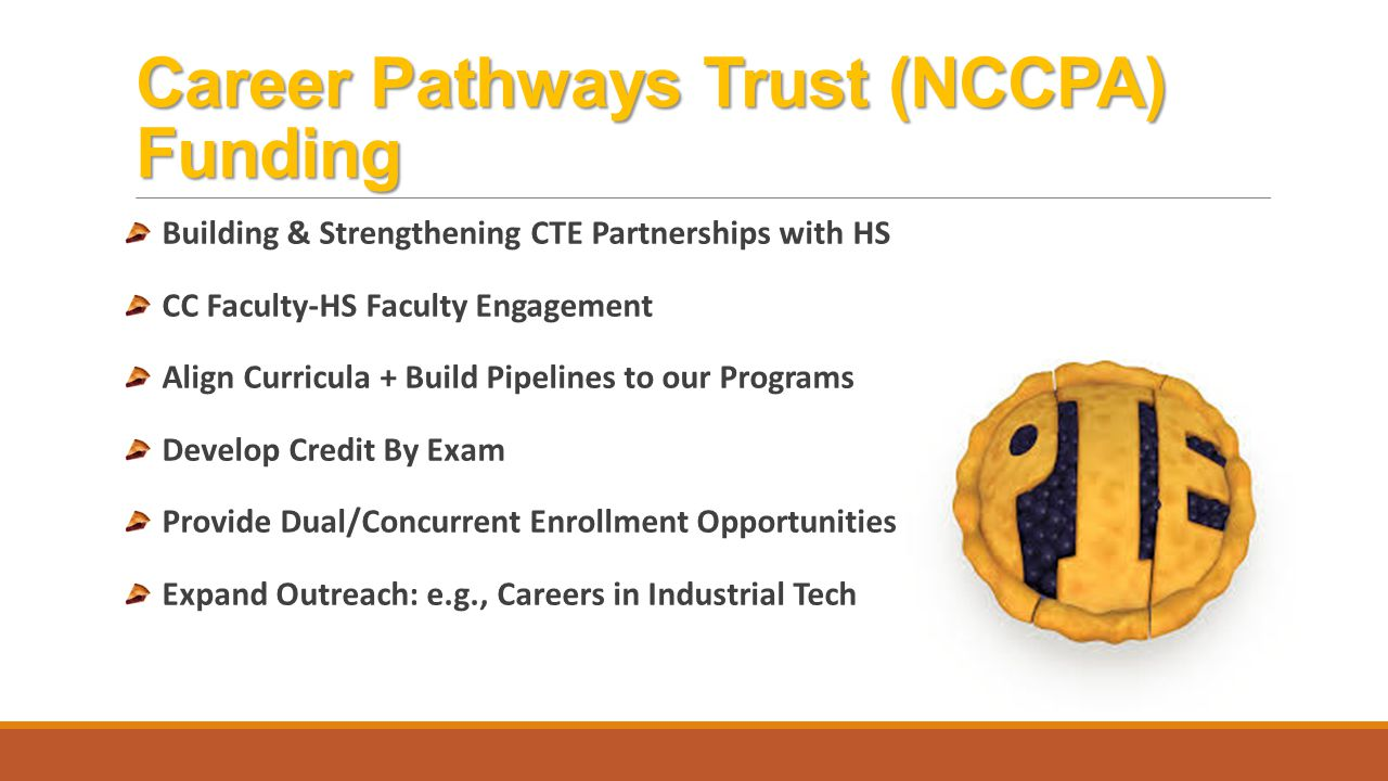 Building & Strengthening CTE Partnerships with HS CC Faculty-HS Faculty Engagement Align Curricula + Build Pipelines to our Programs Develop Credit By Exam Provide Dual/Concurrent Enrollment Opportunities Expand Outreach: e.g., Careers in Industrial Tech Career Pathways Trust (NCCPA) Funding