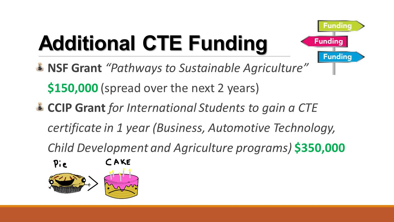 Additional CTE Funding NSF Grant Pathways to Sustainable Agriculture $150,000 (spread over the next 2 years) CCIP Grant for International Students to gain a CTE certificate in 1 year (Business, Automotive Technology, Child Development and Agriculture programs) $350,000