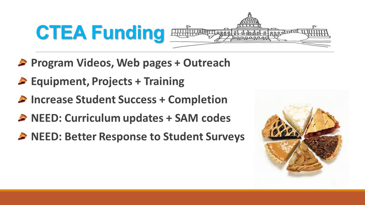 Program Videos, Web pages + Outreach Equipment, Projects + Training Increase Student Success + Completion NEED: Curriculum updates + SAM codes NEED: Better Response to Student Surveys CTEA Funding