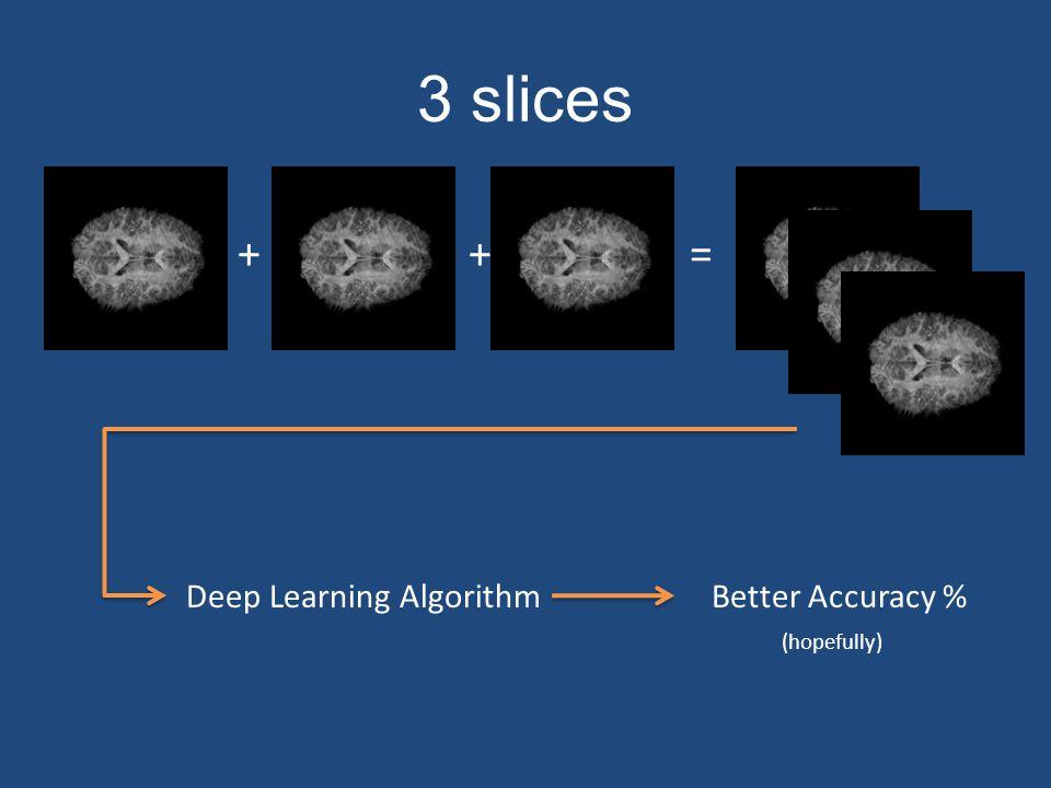 3 slices + + = Deep Learning AlgorithmBetter Accuracy % (hopefully)