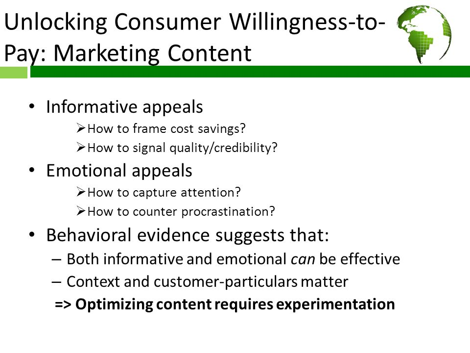 Unlocking Consumer Willingness-to- Pay: Marketing Content Informative appeals  How to frame cost savings.