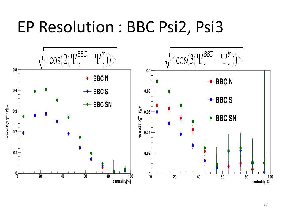 EP Resolution : BBC Psi2, Psi3 27