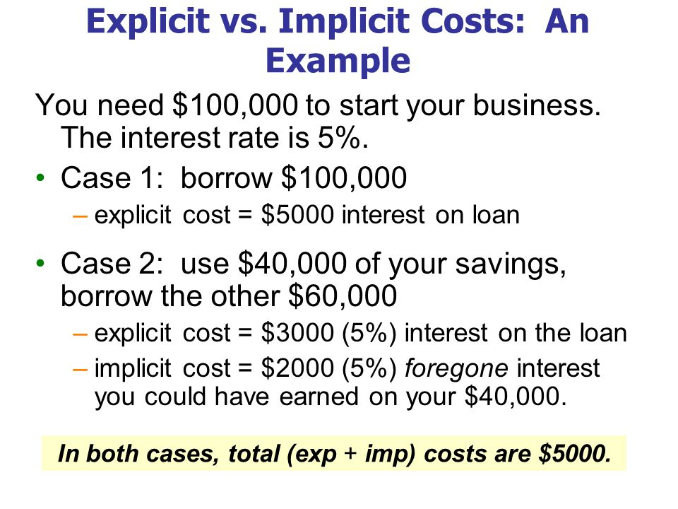 Explicit vs. Implicit Costs: An Example You need $100,000 to start your business.