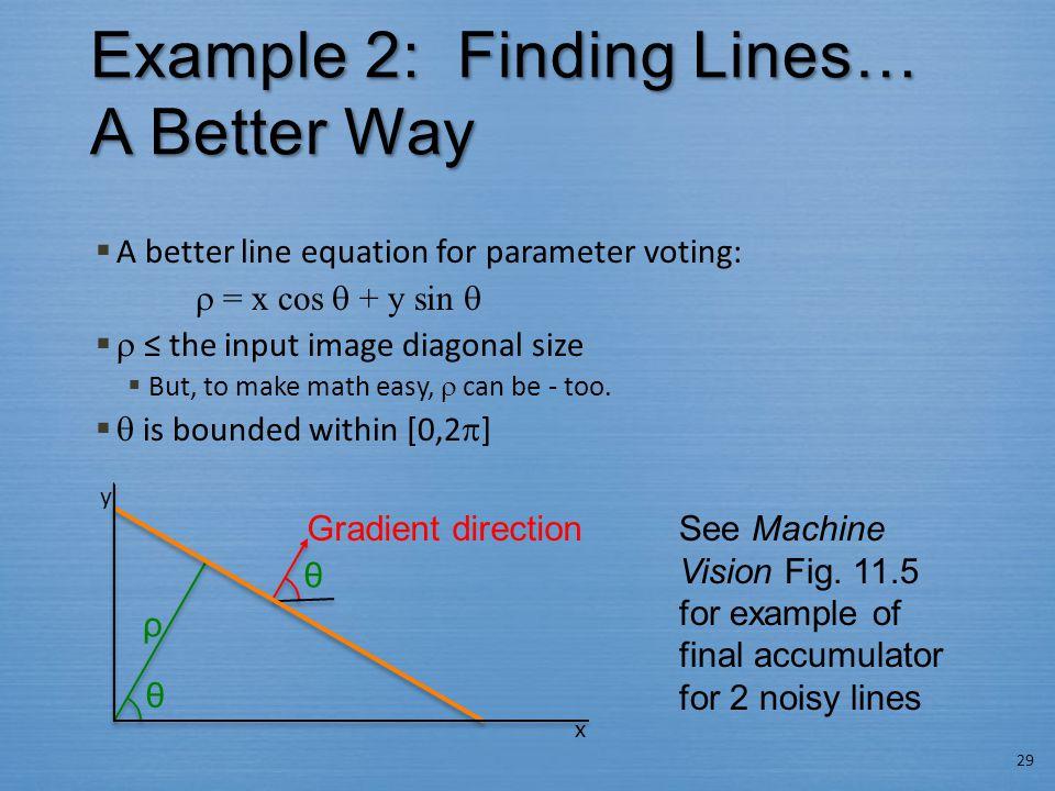 θ Example 2: Finding Lines… A Better Way  A better line equation for parameter voting:  = x cos  + y sin    ≤ the input image diagonal size  Bu