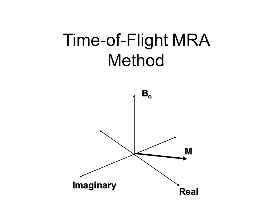 Time-of-Flight MRA Method Real Imaginary BoBoBoBo M