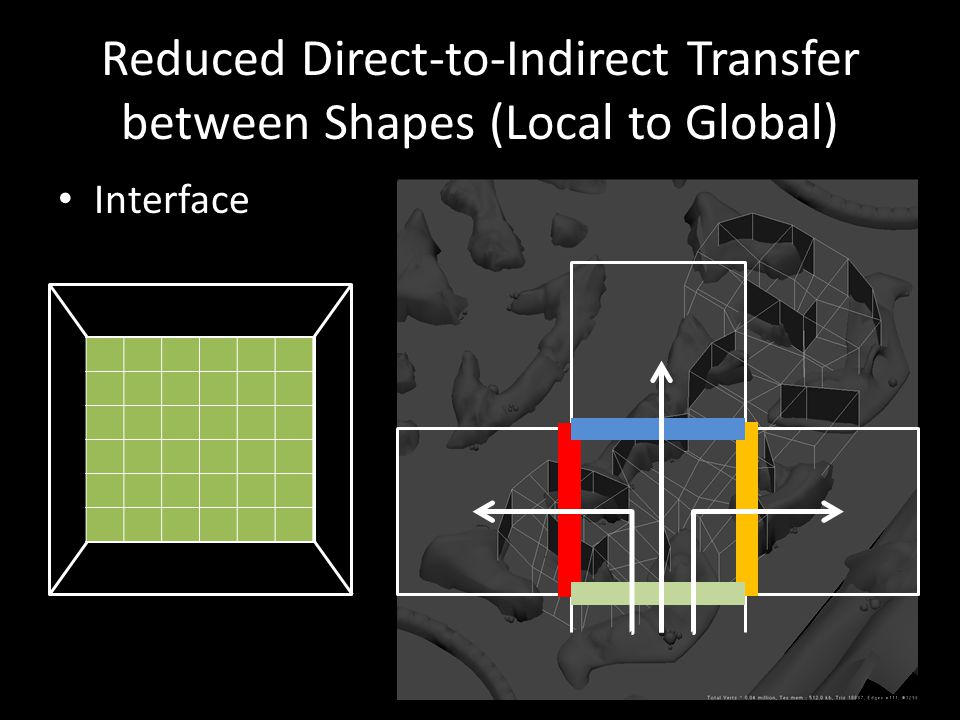 Reduced Direct-to-Indirect Transfer between Shapes (Local to Global) Interface