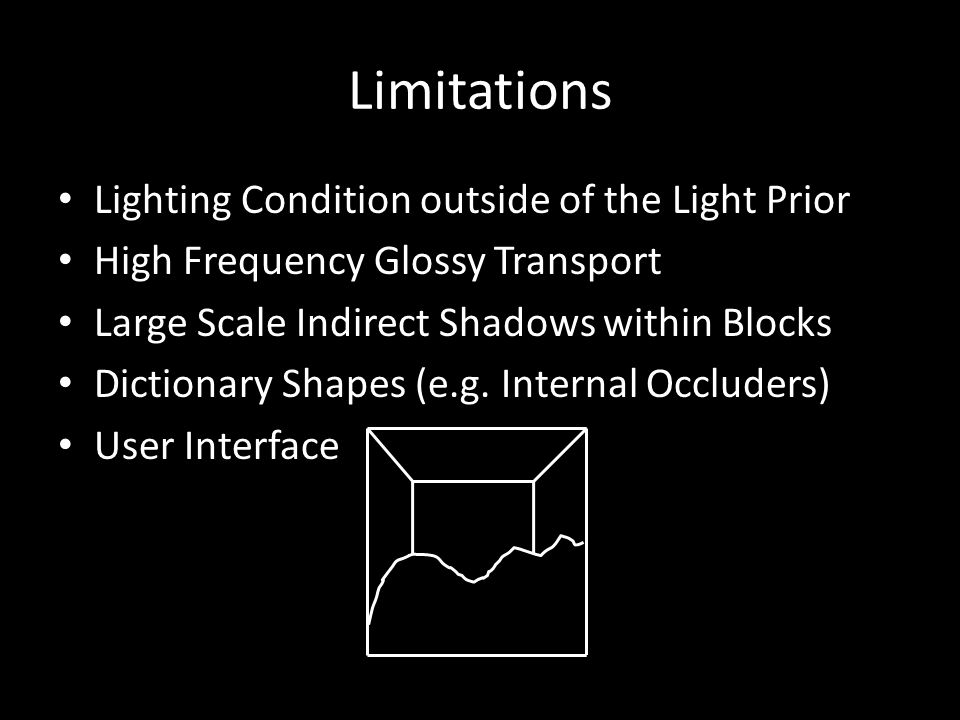 Limitations Lighting Condition outside of the Light Prior High Frequency Glossy Transport Large Scale Indirect Shadows within Blocks Dictionary Shapes (e.g.