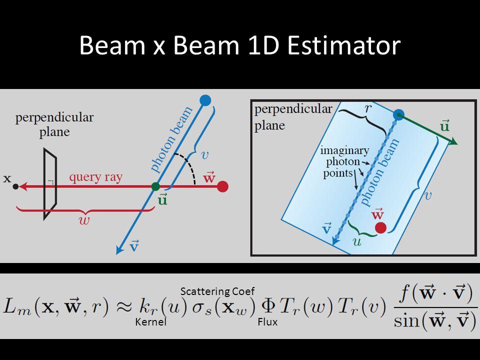 Beam x Beam 1D Estimator FluxKernel Scattering Coef