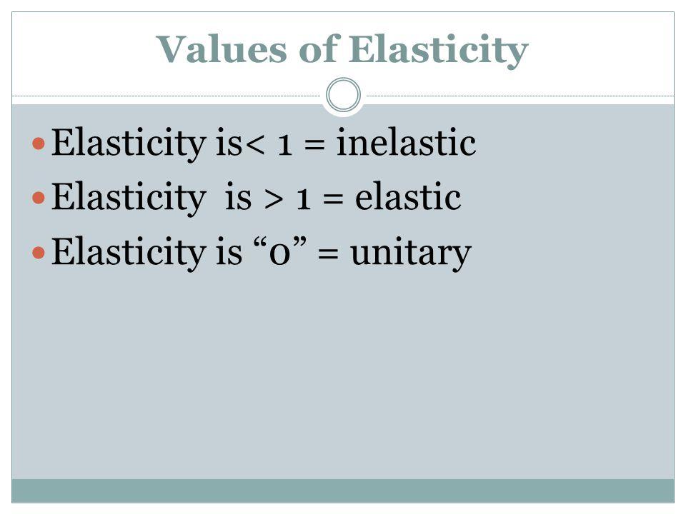 "Values of Elasticity Elasticity is< 1 = inelastic Elasticity is > 1 = elastic Elasticity is ""0"" = unitary"