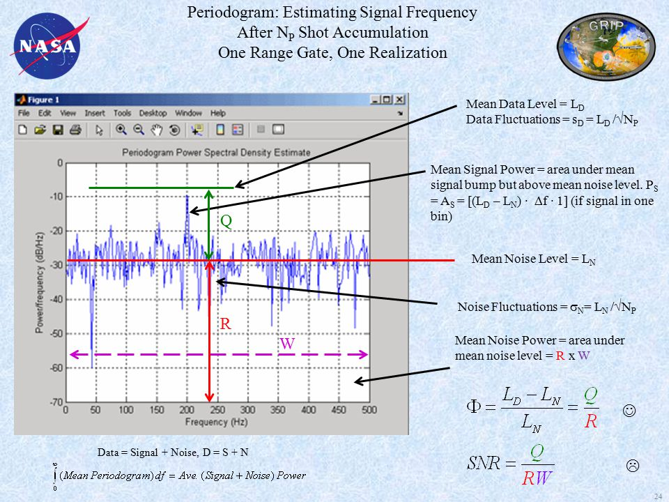 Periodogram: Estimating Signal Frequency After N P Shot Accumulation One Range Gate, One Realization Mean Signal Power = area under mean signal bump but above mean noise level.