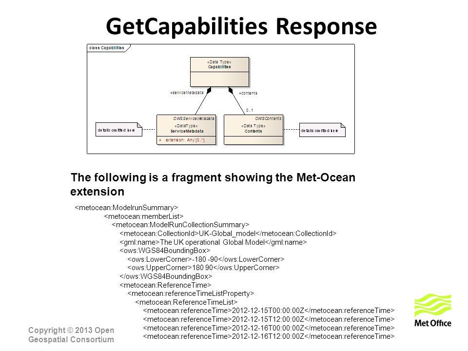 GetCapabilities Response Copyright © 2013 Open Geospatial Consortium UK-Global_model The UK operational Global Model -180 -90 180 90 2012-12-15T00:00:00Z 2012-12-15T12:00:00Z 2012-12-16T00:00:00Z 2012-12-16T12:00:00Z The following is a fragment showing the Met-Ocean extension