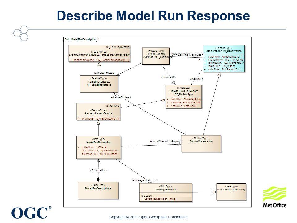 OGC ® Describe Model Run Response Copyright © 2013 Open Geospatial Consortium