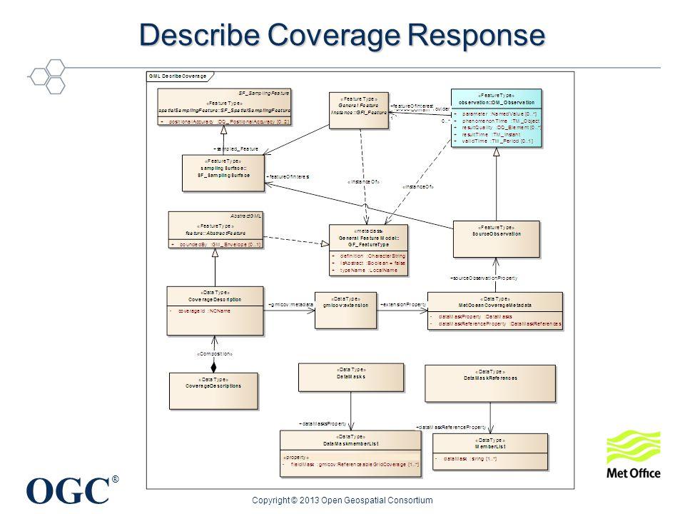 OGC ® Describe Coverage Response Copyright © 2013 Open Geospatial Consortium