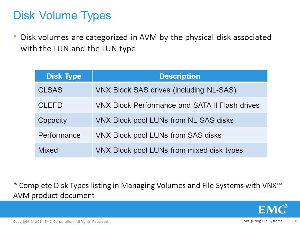 Copyright © 2014 EMC Corporation. All Rights Reserved. Disk Volume Types Disk volumes are categorized in AVM by the physical disk associated with the
