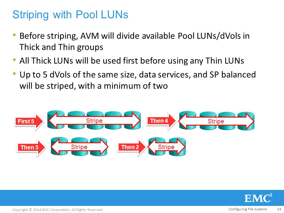 Copyright © 2014 EMC Corporation. All Rights Reserved. Striping with Pool LUNs Before striping, AVM will divide available Pool LUNs/dVols in Thick and