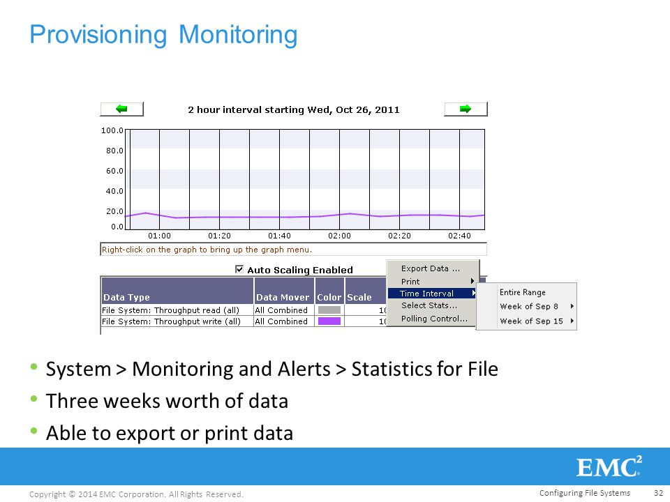 Copyright © 2014 EMC Corporation. All Rights Reserved. Provisioning Monitoring Configuring File Systems32 System > Monitoring and Alerts > Statistics