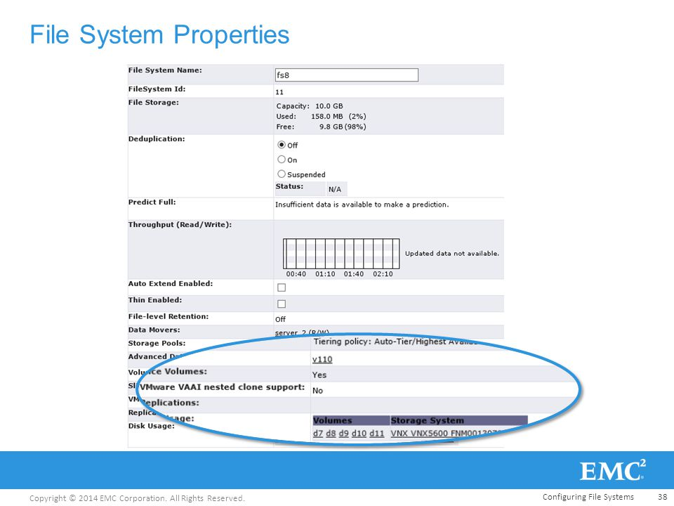 Copyright © 2014 EMC Corporation. All Rights Reserved. File System Properties Configuring File Systems38