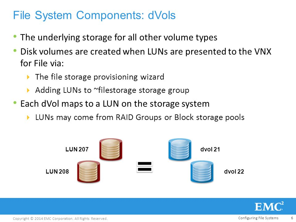 Copyright © 2014 EMC Corporation. All Rights Reserved. File System Components: dVols The underlying storage for all other volume types Disk volumes ar