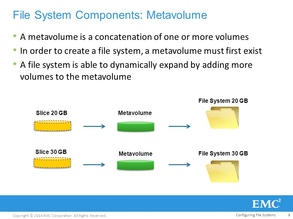 Copyright © 2014 EMC Corporation. All Rights Reserved. File System Components: Metavolume A metavolume is a concatenation of one or more volumes In or