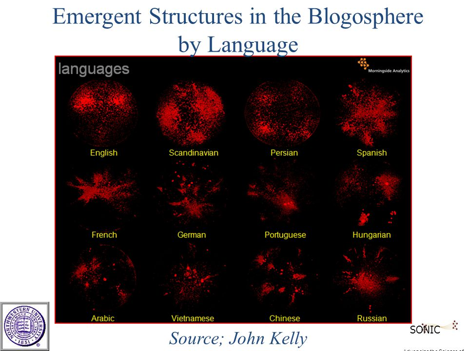 Emergent Structures in the Blogosphere by Language SONIC Advancing the Science of Networks in Communities Source; John Kelly