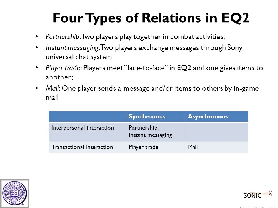 Four Types of Relations in EQ2 Partnership: Two players play together in combat activities; Instant messaging: Two players exchange messages through S