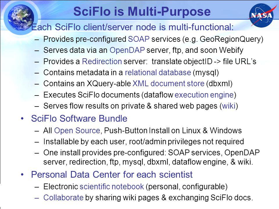 21 3 Dec 2009 SciFlo is Multi-Purpose Each SciFlo client/server node is multi-functional: –Provides pre-configured SOAP services (e.g.