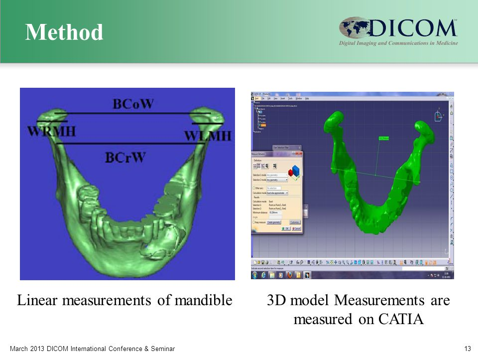 Method March 2013 DICOM International Conference & Seminar13 Linear measurements of mandible3D model Measurements are measured on CATIA