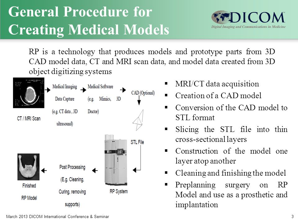 General Procedure for Creating Medical Models  MRI/CT data acquisition  Creation of a CAD model  Conversion of the CAD model to STL format  Slicing the STL file into thin cross-sectional layers  Construction of the model one layer atop another  Cleaning and finishing the model  Preplanning surgery on RP Model and use as a prosthetic and implantation March 2013 DICOM International Conference & Seminar3 RP is a technology that produces models and prototype parts from 3D CAD model data, CT and MRI scan data, and model data created from 3D object digitizing systems