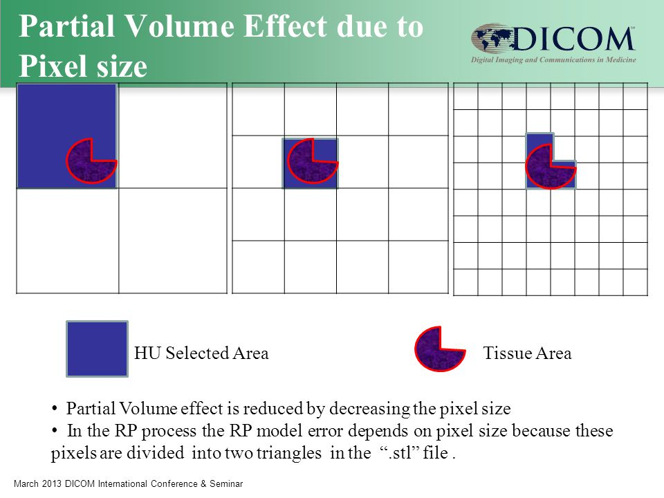 HU Selected AreaTissue Area Partial Volume effect is reduced by decreasing the pixel size In the RP process the RP model error depends on pixel size b