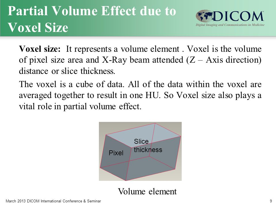 Partial Volume Effect due to Voxel Size Voxel size: It represents a volume element. Voxel is the volume of pixel size area and X-Ray beam attended (Z