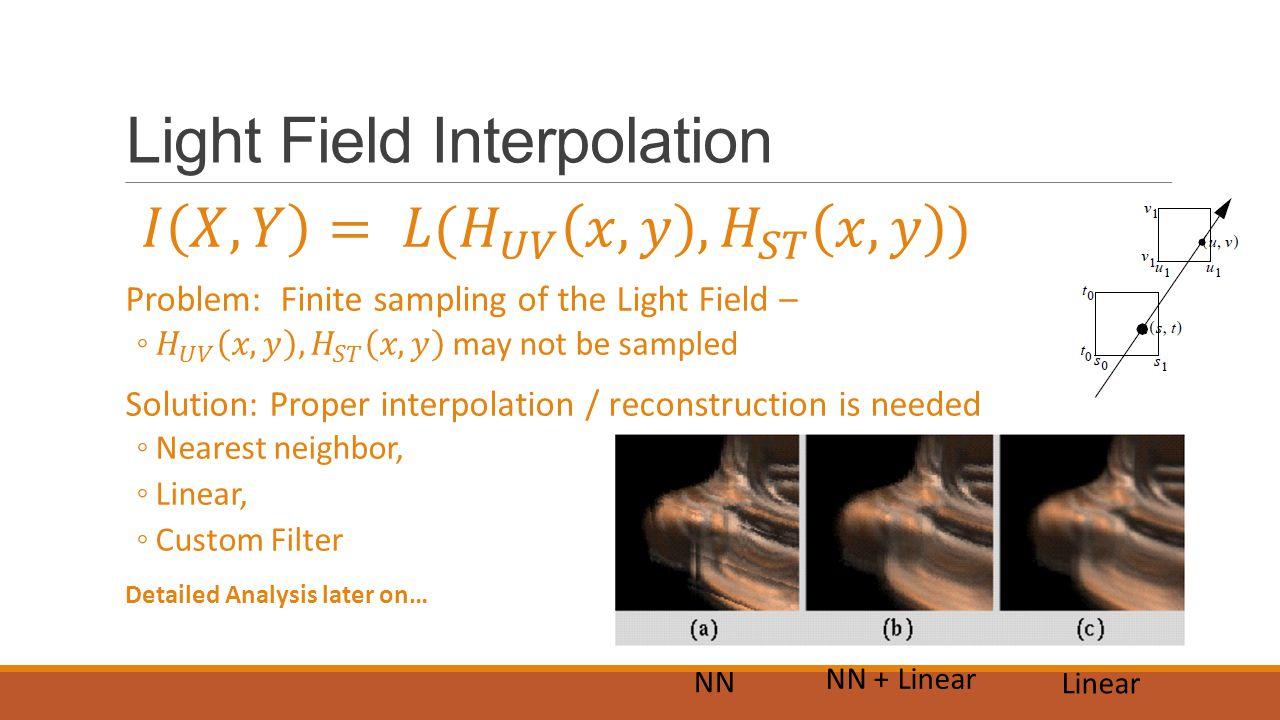 Light Field Interpolation NN NN + Linear Linear