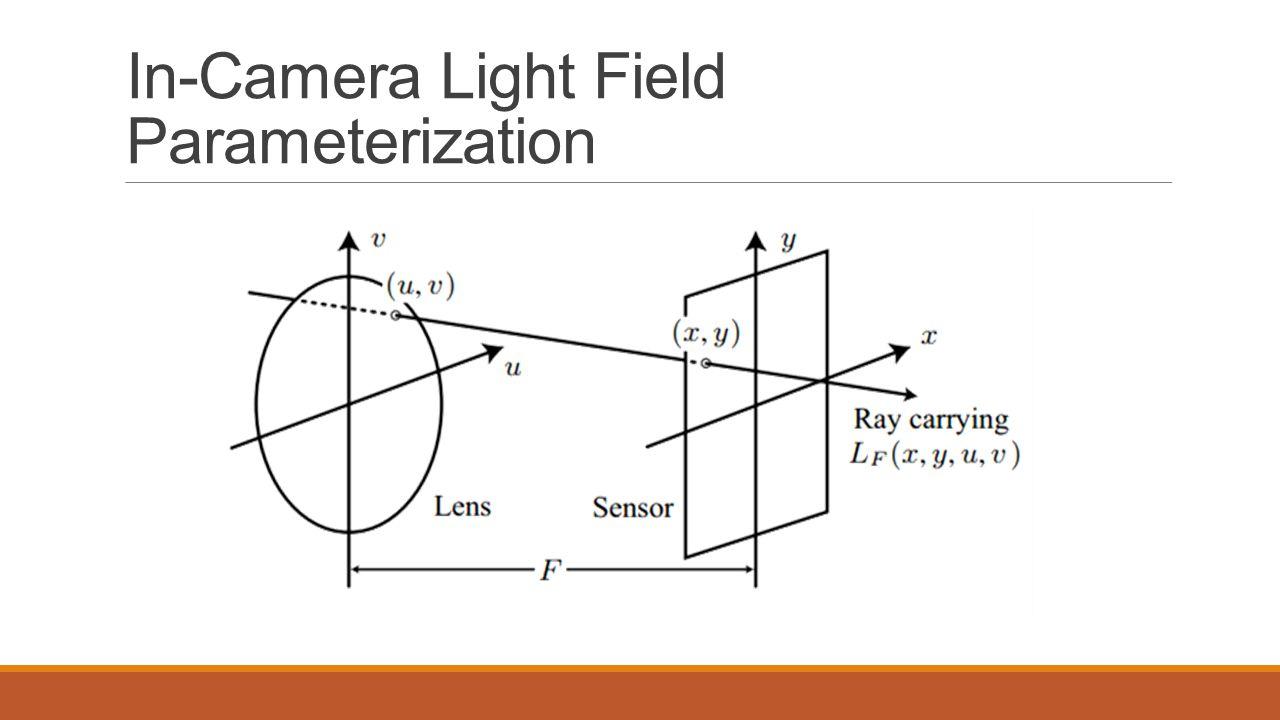 In-Camera Light Field Parameterization