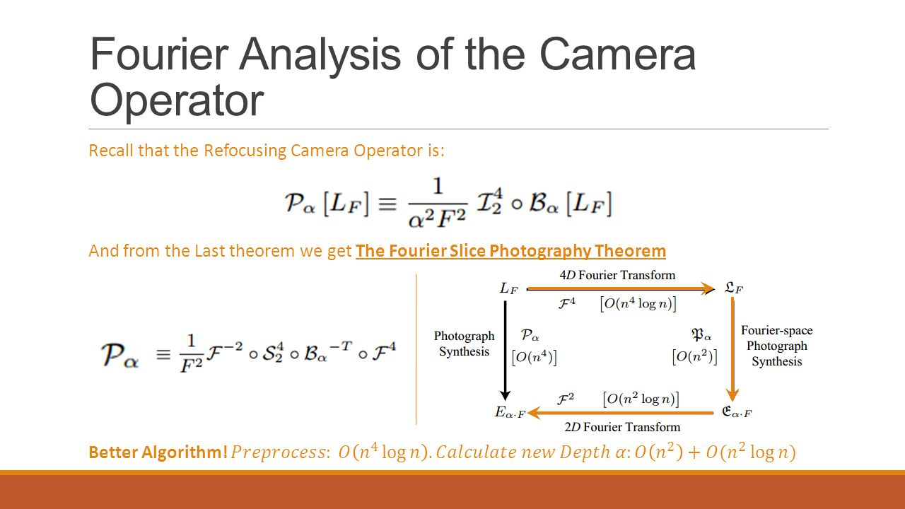 Fourier Analysis of the Camera Operator