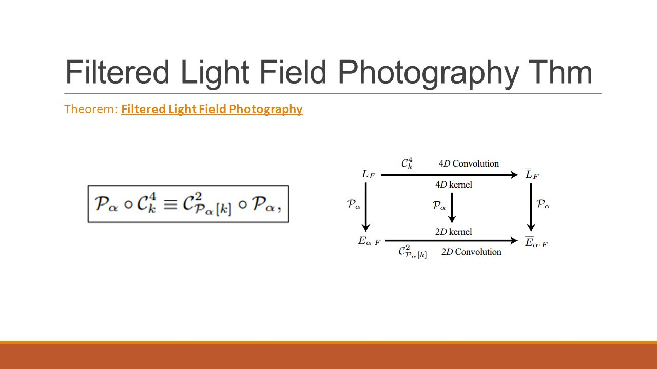 Filtered Light Field Photography Thm Theorem: Filtered Light Field Photography