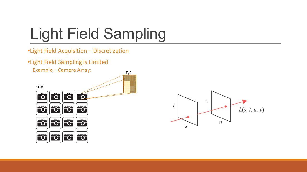Light Field Sampling Light Field Acquisition – Discretization Light Field Sampling is Limited Example – Camera Array: u,v t,s