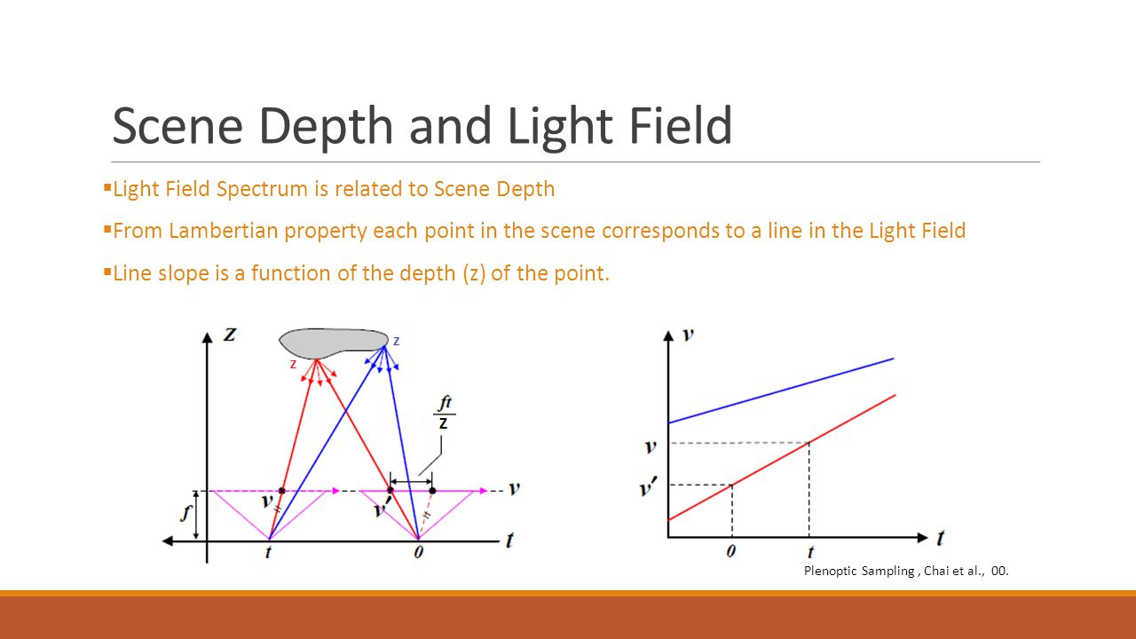 Scene Depth and Light Field  Light Field Spectrum is related to Scene Depth  From Lambertian property each point in the scene corresponds to a line in the Light Field  Line slope is a function of the depth (z) of the point.