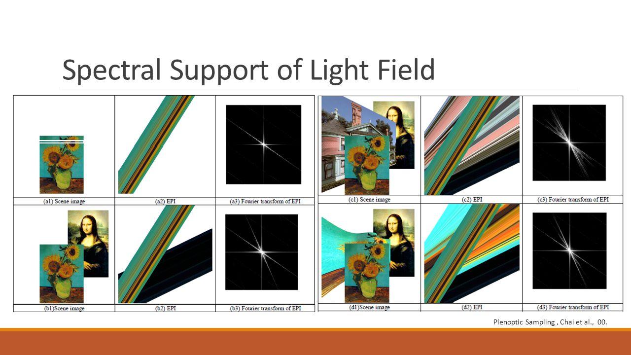 Spectral Support of Light Field Plenoptic Sampling, Chai et al., 00.