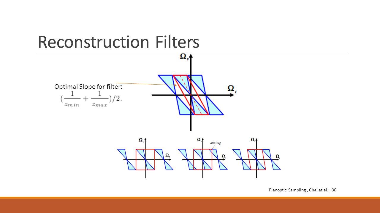 Reconstruction Filters Optimal Slope for filter: Plenoptic Sampling, Chai et al., 00.